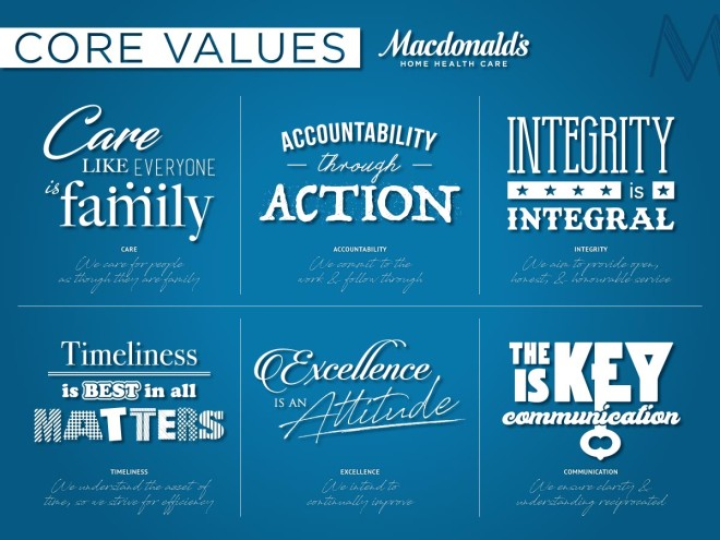 These are the 'Core Values' that guide our business.